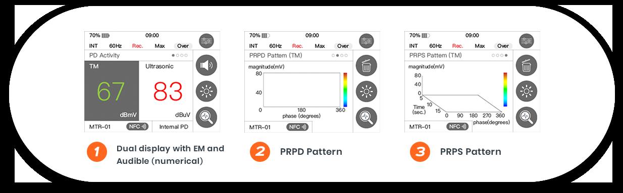 PD Probe display modes